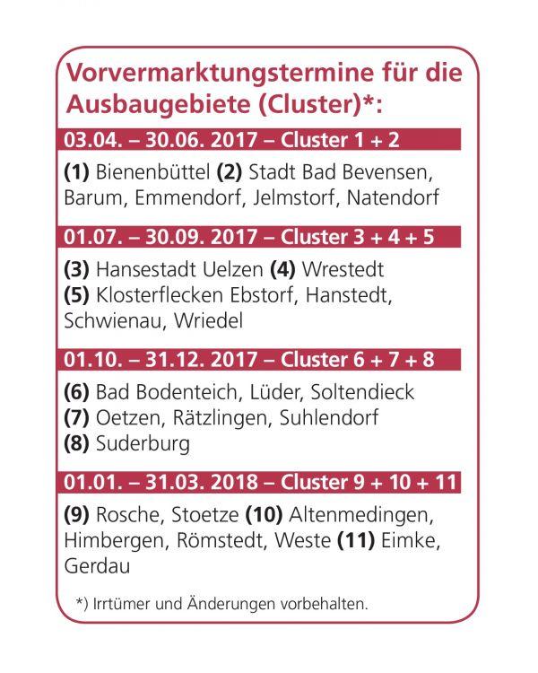 Infografik_Cluster-DeinNetzUelzen
