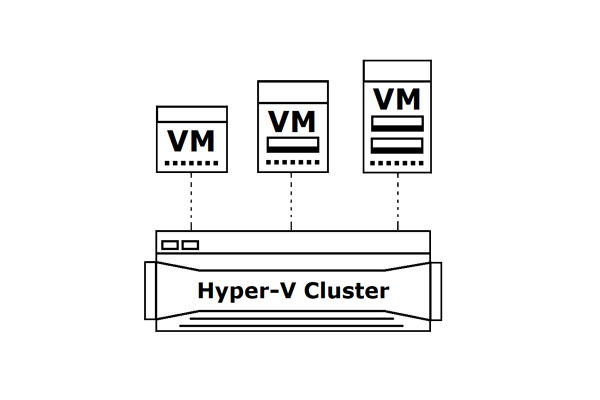 Virtualisierung (Hyper-V)